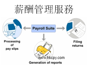 Hong Kong Recruitment & Payroll Services