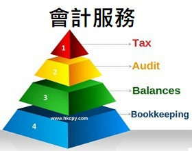 Hong Kong Accounting, Auditing & Taxation Services